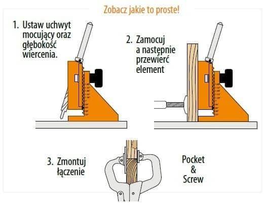 Cmt pocket pro system zestaw narz dzi do wykonywania mebli for Pocket pro cmt